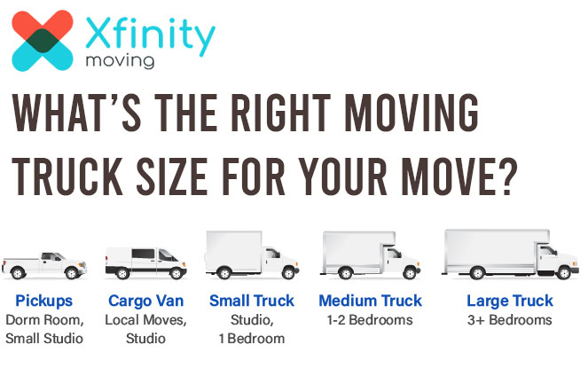 What Size Moving Truck Should You Get? - Xfinity Moving